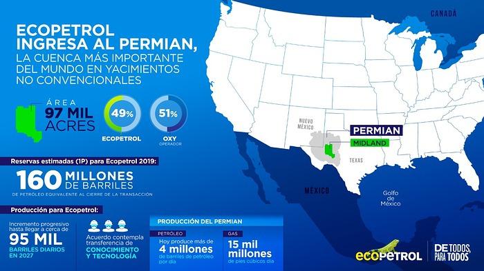 Ecopetrol firma alianza estratégica para hacer fracking en Estados Unidos